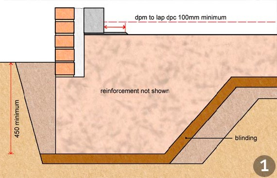 basement illustration